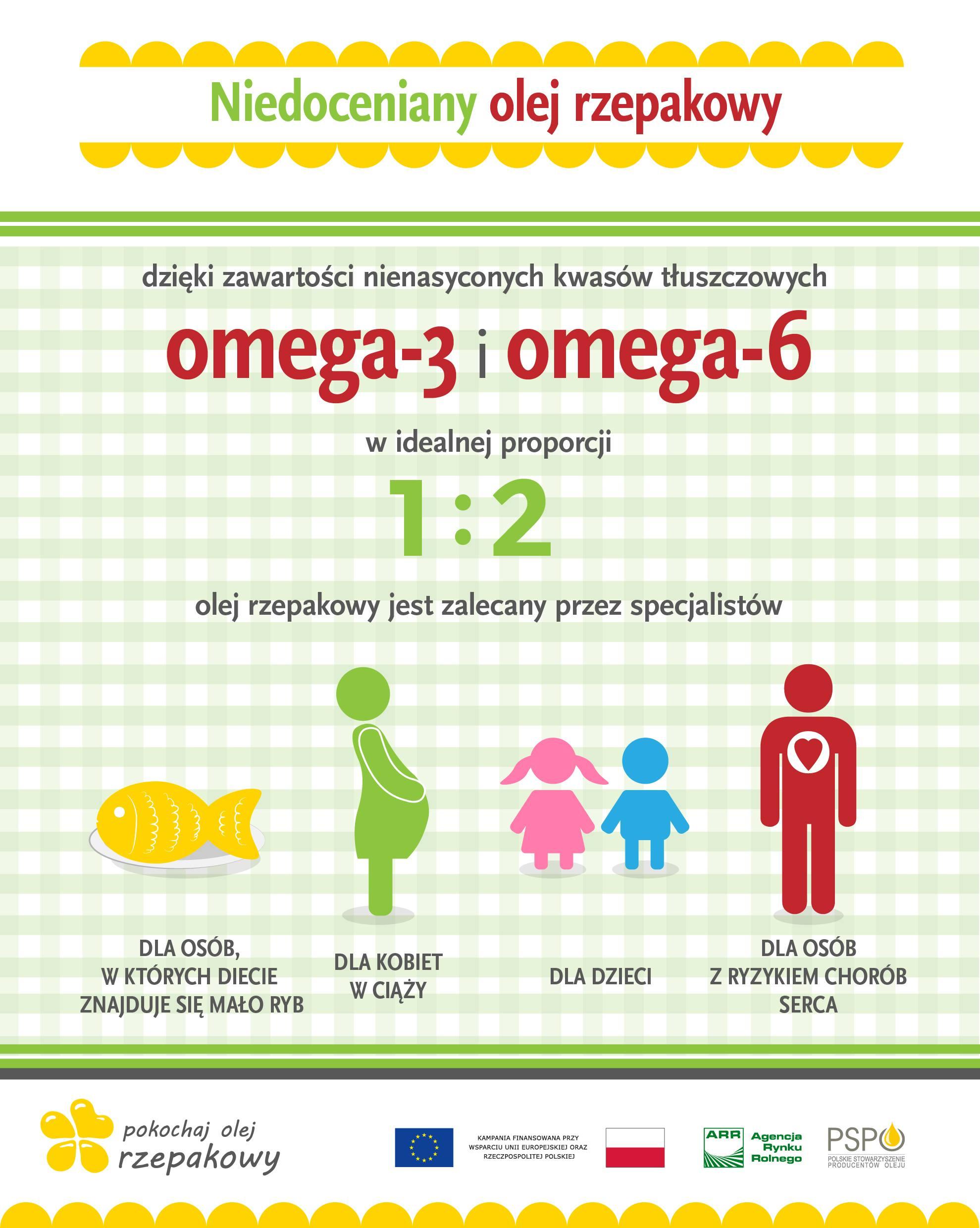 infografika 3-003-2014-02-05 _ 15_42_05-150